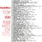 Cash Box Top 100 R&B Hits 1975 - Part 1