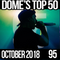 Dome's Mix 95
