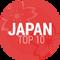 Episode 278: Japan Top 10 April 2019 Special: Dance Dance Revolution Tracks (Collaborative)
