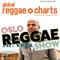 Oslo Reggae Show 9th October - Global Reggae Charts