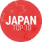 Episode 264: Japan Top 10 Early/Mid January 2019 Countdown