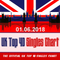 UK Chart Mix June 2018