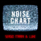 NOISE CHART 046 - Sergio Marini & Luke