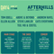 Starpicker  @Afterhills Festival 2018 (The Shed Stage)