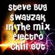 Steve Bug | Swayzak | In The Mix
