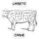 102.Carne